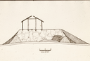 Town Creek (Mg 2), Schematic Cross-Section of Mound (Coe 1995:Fig. 4.28), Montgomery Co., North Carolina, United States (RLA image 22978.jpg)